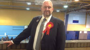 Carl Sargeant inquest: Bid to include text evidence refused