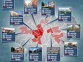 house prices in london's exclusive districts fall by up to 25 per cent as buyers put off by brexit