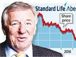 standard life aberdeen boss martin gilbert hints his days are numbered after 36 years