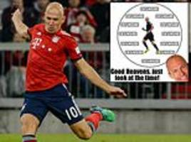 fans pay tribute to arjen robben's trademark skill as they wish bayern star a happy birthday