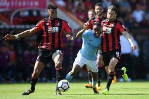 Derby County to rival Nottingham Forest for Bournemouth's Tyrone Mings - reports