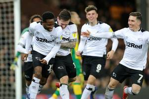 why derby county have the 'easiest' championship run-in