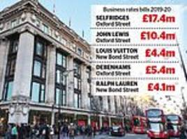 selfridges sees business rates triple with a £17m bill for for its flagship oxford street store
