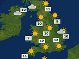 UK weather: Britain is set for glorious sunshine and balmy 60F highs this week