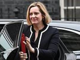 food bank use has increased due to universal credit roll-out, amber rudd admits