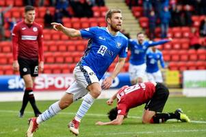 David Wotherspoon hails 'strongest' St Johnstone squad as he signs new deal