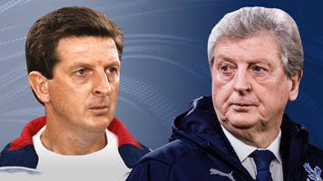 roy hodgson: the premier league's oldest manager - by those who know him best