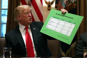 trump's trade war cost americans $1.4 billion per month last year, according to a new report