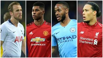 Champions League & Europa League draws: All you need to know