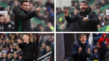 can hibernian be caught in gallop to premiership top six?