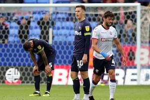 what bolton wanderers' potential fate would mean for derby county