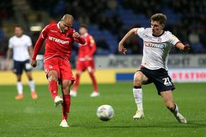 how bolton wanderers' fate could affect nottingham forest and the championship table