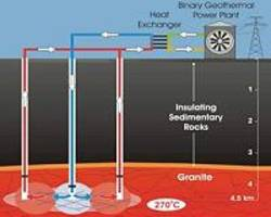 Geothermal plant 'triggered earthquake' in S. Korea