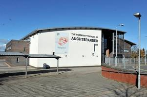 Two Perthshire schools in bottom half of league table