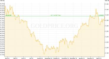 this gold stock could be acquired