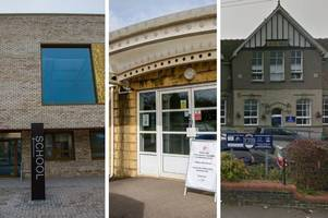 School offer day - how many children got into their first choice school in Bath and North East Somerset