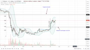 whales, moon-sling calls, but will bitcoin (btc) clear $5,500?