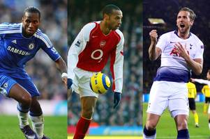 arsenal, chelsea or tottenham hotspur: who is now the 'biggest' club in london?