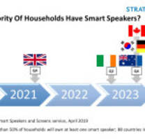 strategy analytics: majority of us homes will have smart speaker next year