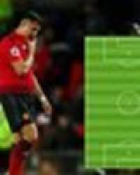 this shocking alexis sanchez stat says everything about his dismal man utd spell