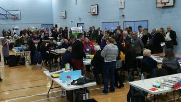 local election results: tories lose control of surrey stronghold