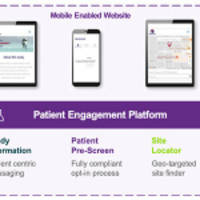 ICON Launches New Patient Engagement Platform to Support Improved Patient Experience and Enrollment in Clinical Trials