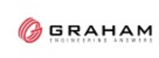 Graham Corporation Announces Fourth Quarter and Full Fiscal Year 2019 Financial Results Release and Conference Call