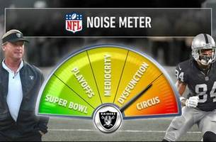 colin cowherd uses his 'nfl noise meter' to predict super bowl hopes for the 2019 season