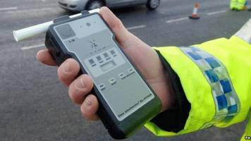 six-times limit drink-driver banned for six years