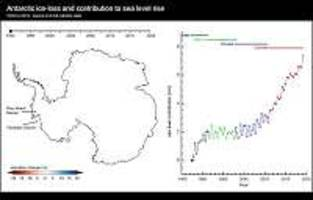 a quarter of glacier ice in west antarctica is now unstable