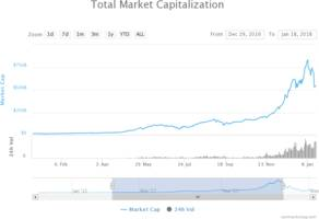 why the world's largest bitcoin exchange is fighting a vc behemoth