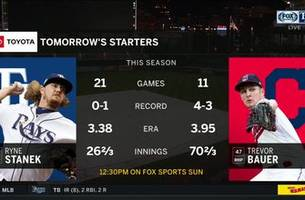 ryne stanek heads to the hill as rays look to lock up series win in cleveland