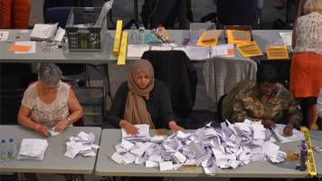 European election 2019: Brexit Party tops West Midlands polls