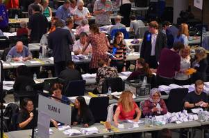 Who won the European Elections in Birmingham and the West Midlands?