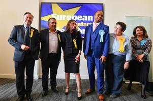 european elections 2019: east ayrshire residents give backing to snp
