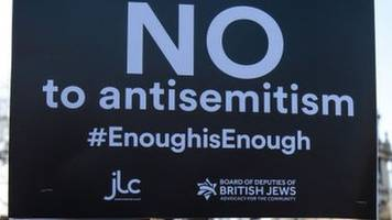 anti-semitism: aberdeen councillors asked to back international definition