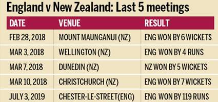 world cup 2019: england, new zealand look for a final flourish