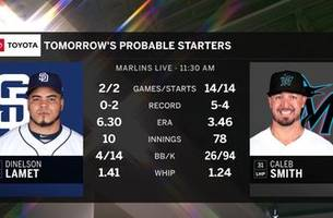 Marlins turn to Caleb Smith in series finale vs. Padres