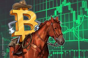 major coins in the green, bitcoin hovers over $10,000