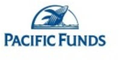 Pacific Funds Fixed-Income Products Reach $4 Billion Assets-Under-Management Milestone