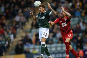plymouth argyle confirm admission prices for carabao cup clash against reading