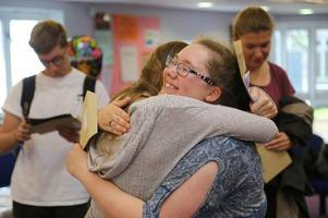 a-level results day 2019: live updates as cornwall students get their grades