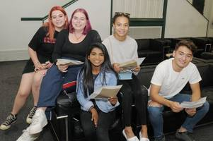 Live Kent A Level results day 2019 updates as students across county collect their results