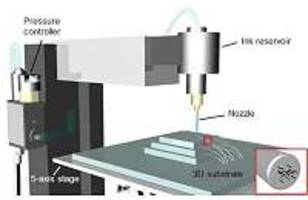 new 3d interconnection technology for future wearable bioelectronics