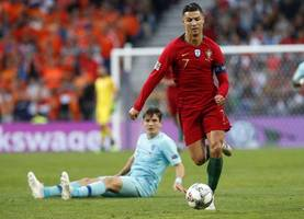 cristiano ronaldo after rape case: 2018 was probably my worst year ever