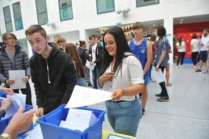 live gcse results day 2019 in hull and east yorkshire: results, updates, pictures and reaction