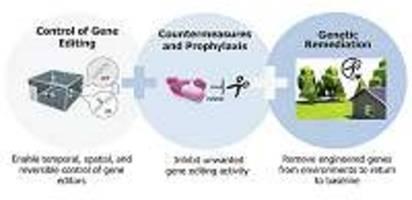 safe genes tool kit takes shape