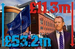 rangers financial results reveal £11.3m loss as transfer failure hits hard