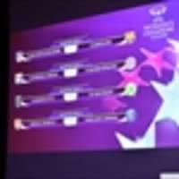Women's Champions League quarter-final guide