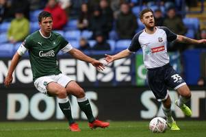 plymouth argyle: fa cup second round draw details, ball numbers, tv coverage and ryan lowe comment